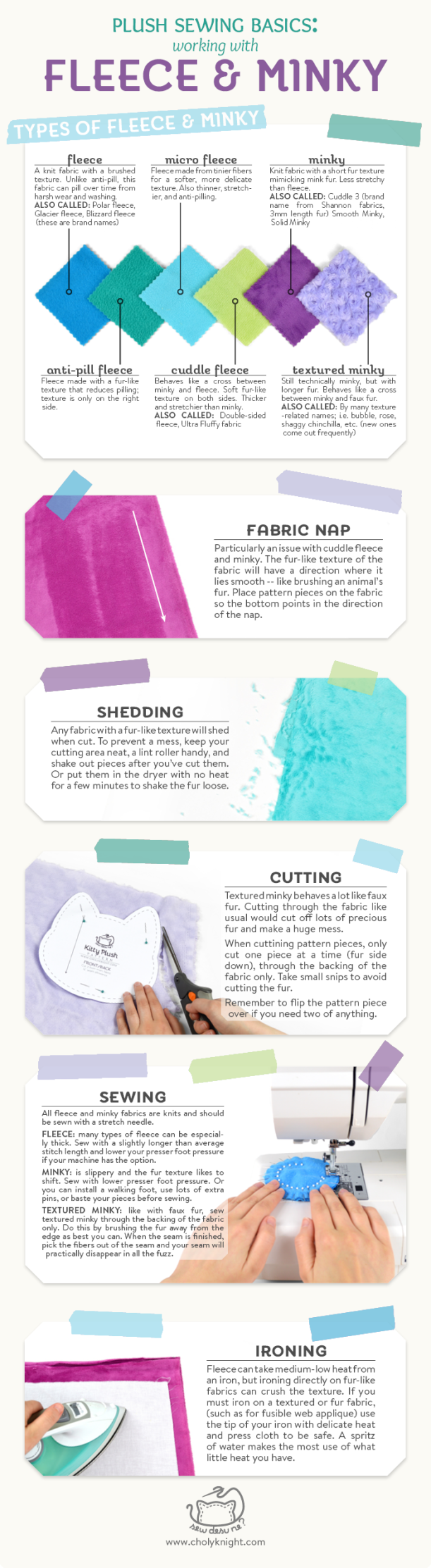 Working with Fleece & Minky Infographic