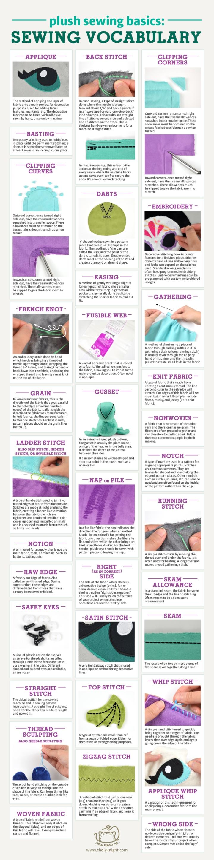 plush-sewing-vocabulary